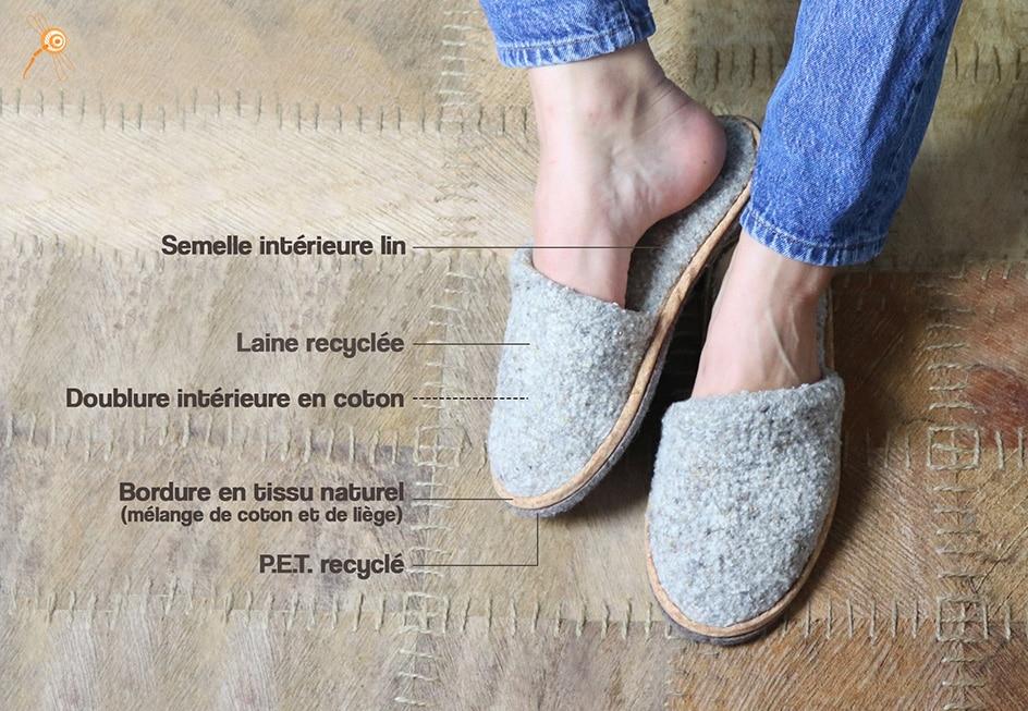 lapantouflebio schema chausson cendree